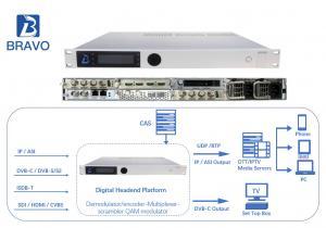 China Digital Head End Platform Cable TV Modulator With IRD DVB-S / S2 DVB-C Reciver on sale