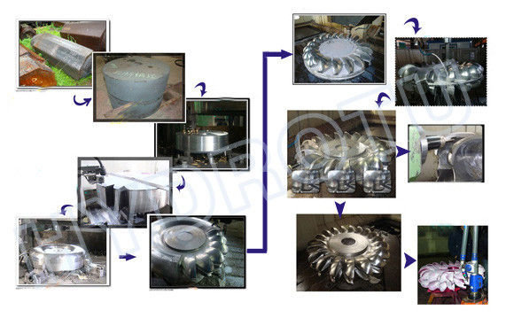 Impulse Water Turbine / Pelton Hydro Turbine / Pelton Water Turbine for high water head hydropower project