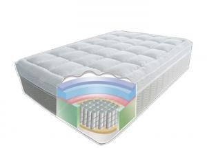 China Commercial Bedroom Hotel Grade Mattress , Durable Comfortable Hotel King Mattress on sale