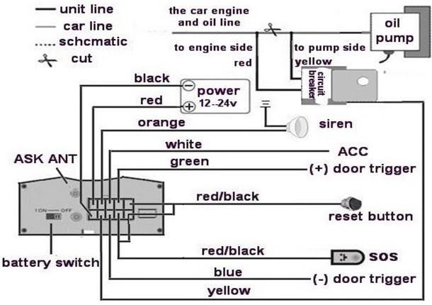 quad band vehicle gps tracker tk103b gps103b sd card slot remote wiring diagram gps103b 11