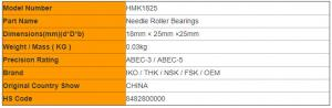 Quality Heavy Series HMK1825 Needle Roller Bearings with Pressed Outer Ring for sale
