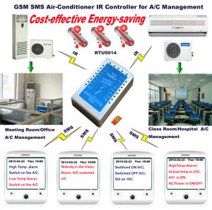 China GSM SMS IR Condition Support PIR -01motion sensor Human movenment detection indoor on sale