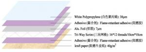 China Laminated of White  Metallized BOPP/PVC Film and Kraft, Reinforced by Fiberglass Yarn on sale