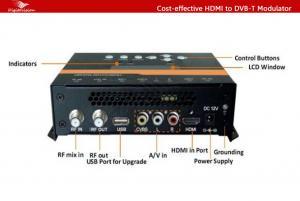 China MINI HDMI To DVB-T Converter CVBS MPEG4 Encoder Modulator on sale