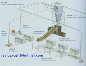 China Automatic Shredder Cardboard Baler Machine System Paper Tube Processing on sale
