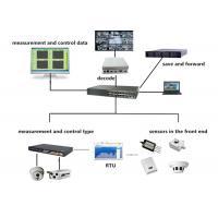 SIM 4G Wifi GPRS RTU Control System Security Camera Surveillance With 50 Ω SMA Antenna Interface