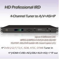 RIH1304 4-Channel Digital TV Professional IRD/Receiver DVB TO SD/HD-SDI Decoder  DVB TO IP Stremaing UDP/RTP