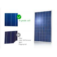 Black Cell Color PV Solar Panels High Transmissions Low Iron Tempered Glass Front Sheet