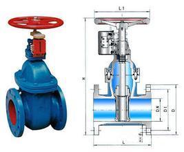 China Low Pressure Gate Valve/gate valves/pneumatic/sluice valve/backflow preventer/velan gate valves/sluice valves on sale