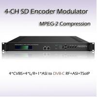 REM7204 Four-Channel CVBS TO DVB-C MPEG-2 SD Encoding Modulator