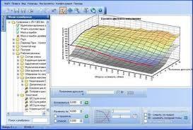 Brand new Full ChipTuning PRO 6 5 program Chip tuning
