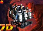 High Tech Virtual Reality 9D Action Cinemas For 6 DOF Servo Dynamic Platform