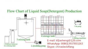 China Liquid Soap (Detergent) Production Line, Liquid Soap Making Machines,Liquid Plant, Liquid Equipment on sale
