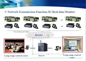 China mobile network solution 4ch HDD mobile DVR anti-vibration with CMS software on sale