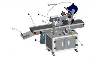 China Máquina de etiquetado rotatoria automática llena on sale
