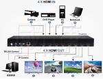 HDMI Video Wall Controller & Matrix Multi Viewer Switch Support 4K 30HZ