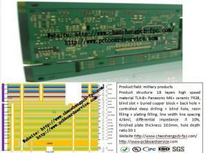 China TLX-8 Panasonic M6 Ceramic FR28 PCB Board Service Blind Slot Buried Copper Block on sale