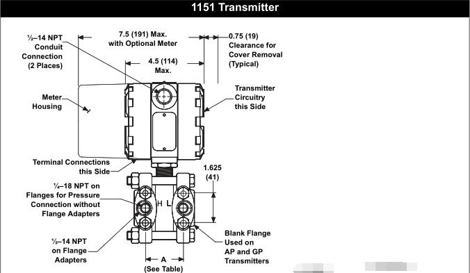 Emerson Rosemount 1151 Pressure Temperature Transmitter 4-20 MA HART on barrett wiring diagram, harmony wiring diagram, fairmont wiring diagram, wadena wiring diagram, regal wiring diagram, walker wiring diagram, becker wiring diagram, ramsey wiring diagram,