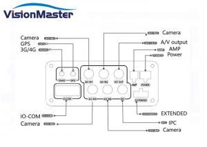 China Mini SSD 4G Mobile DVR Bus Black Box AHD Car Camera 4CH SD Card PAL/NTSC Signal Format on sale