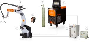 China Automatic Welding robot,steel automatic welding,robotic welding machines on sale