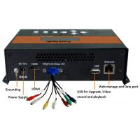 STB, PC, TV IP signal sources broadcasting Network Encoder transfer the live program through the internet/LAN