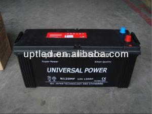 China electric vehicle Battery on sale