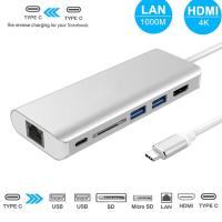 China 6 in 1 Type-c Adapter USB-C Hub to 4KHDMI to Gigabit Ethernet RJ45 to USB-C Charging 3 USB 3.0 on sale