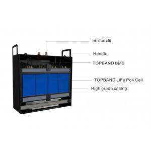 Quality Powerful Prismatic Lithium Batteries , 24V 200AH Battery Forklift Truck for sale