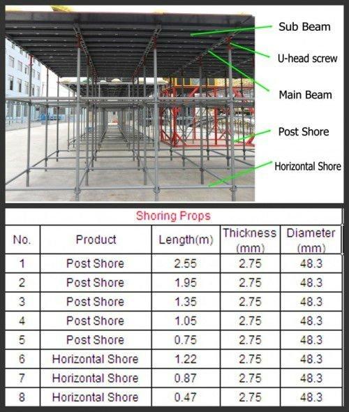 Cocrete Formwork System Formworks Formwork Materials Slab