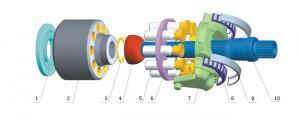 China Hydraulic Piston Pump Rexroth A4VG28/40/45/56/71/90/125/180/250/A4VTG71/90 parts on sale