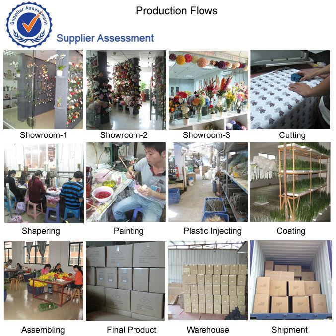 Production-Flows.jpg