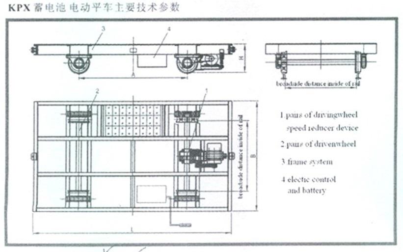 Industrial Heavy Duty Motorized Transfer Trolley Platform