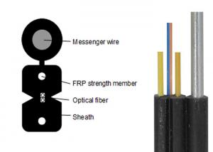 China Network Fiber Optic Armoured Cable , Outdoor Armored Fiber Optic Cable GJYXCH 2B6 on sale