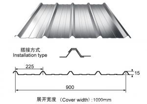 China Blue / Custom Color Colour Coated Roofing Sheets, ISO9001 Corrugated Metal Sheets on sale