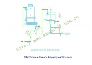 China High Feral Potassium Auxiliary Equipment For Industrial Water Treatment on sale
