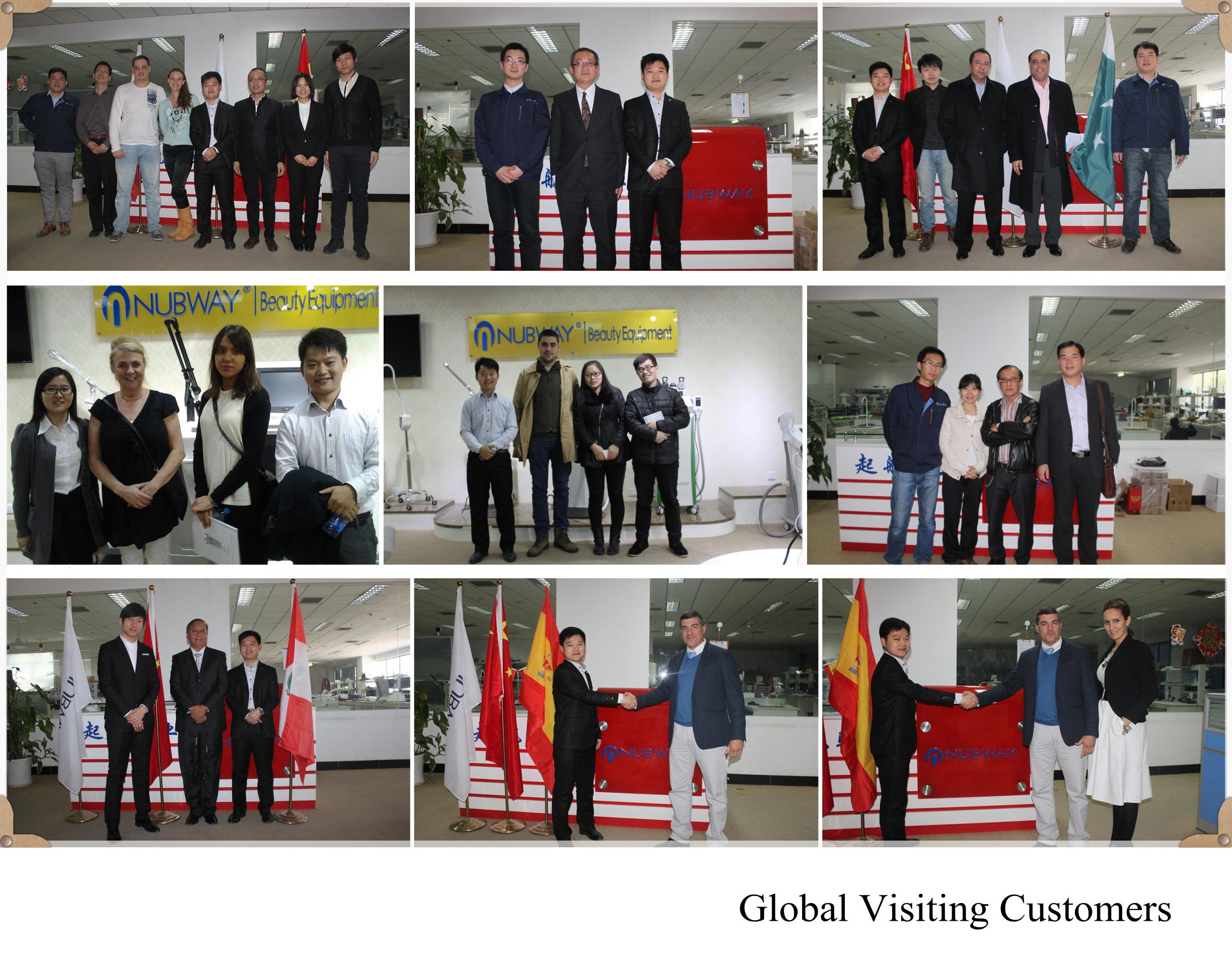 Global visiting customers.jpg