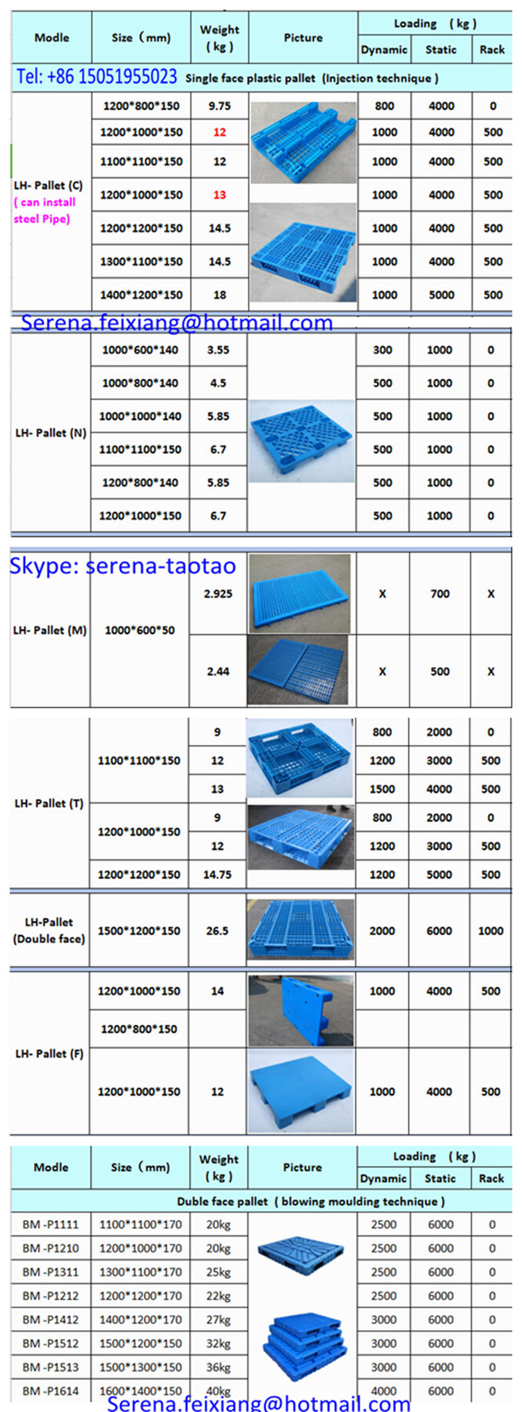 ISO Certification Heavy Duty Double Sides Plastic Pallet
