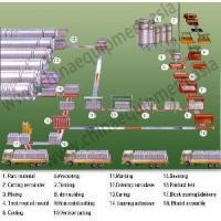 AAC Block Production Line/ Machinery/ Machine