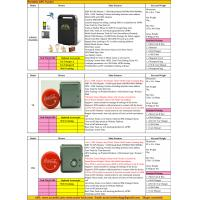 China 2017 Person Portable Handheld Car Vehicle GSM GPRS GPS Tracker Locating Device System Factory Catalog Offer Price List on sale
