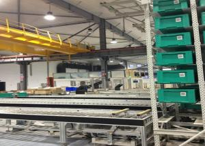 China Non Standard Automatic Production Line / Sorting Palletizing and Warehousing Line on sale