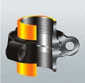 China hammer union figure 100 / hammer union fig 200 / welded hammer union / threaded hammer union supplier