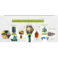 corn germ oil processing machine
