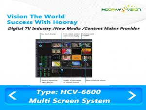 China H 264 Mpeg TS Stream Broadcast Source Monitoring System Windows / Linux Operating on sale