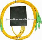 China 1x4 ABS box optic fiber plc splitter with good price wholesale