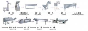 China Fried potato chips processing line on sale