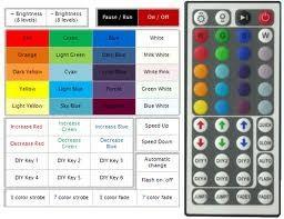 China 12V / 24V / 200W High Output Impedance Power RGB Led Strip Controllers LR-CW-B on sale