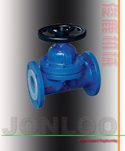 China Lined Diaphragm Valve on sale
