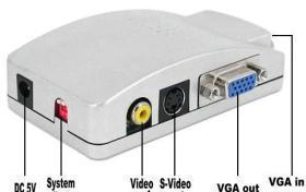 China VGA to AV / S-Video Converter on sale