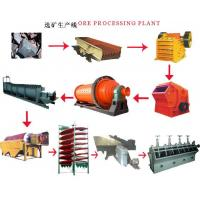 Professional Iron Ore Processing Line from Shanghai Esong