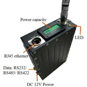 China Wireless transceiver rs232 rs422 rs485 RJ45 vhf uhf radio full duplex on sale
